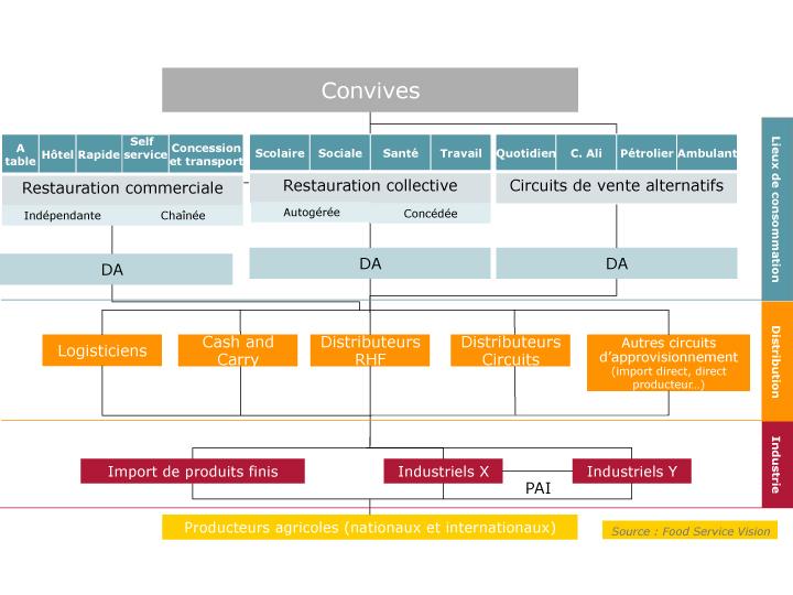 RTM-complexe-FSV