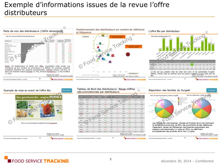 Food Service Tracking Distribution Analyses clés en main 02