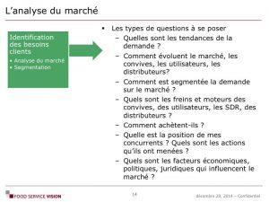 Formation Savoir Faire Métier Food Service Vision 02