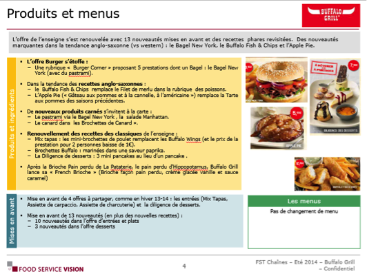 Food Service Tracking Promotion Cartes 3