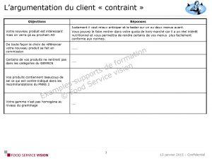 Formation Études appliquées Food Service Vision 01