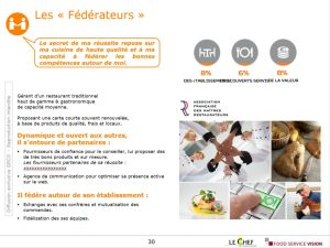 Paroles_de__restaurateur-Profil-federateurs