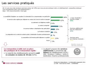 Paroles_de__restaurateur-Services-propose