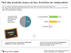 Paroles_de__restaurateur-part-produits-locaux