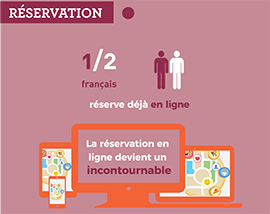 Infographie Restauration Digitale 2017