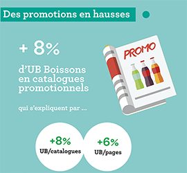 Infographie Promotions Boissons en Food Service – 1er semestre 2017