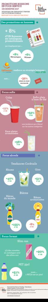 FSV_Infographie_Revue_offre_distributeurs_boissons